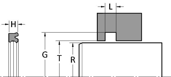 RU02 Gland